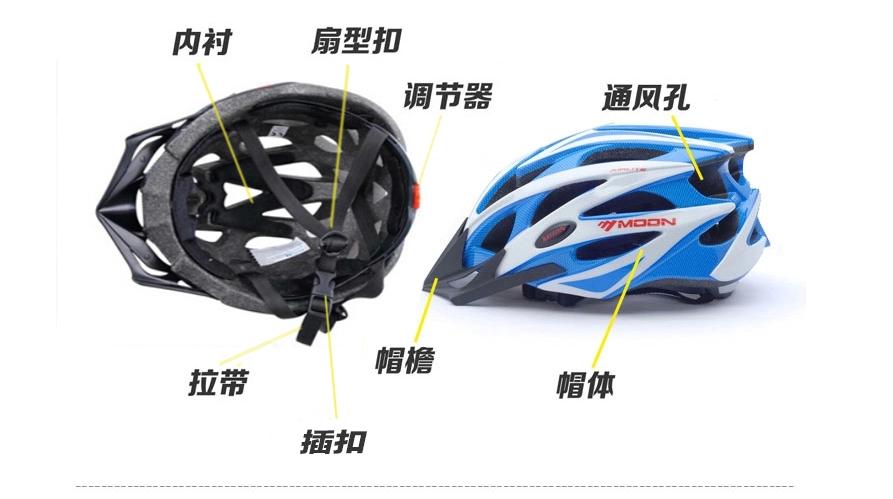 骑行头盔的正确佩戴方法